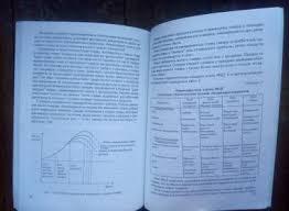 Учебно методическое пособие